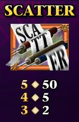 Bonusový symbol automat Extra Cash online