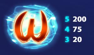 Herní automat Sparks zdarma - wild symbol