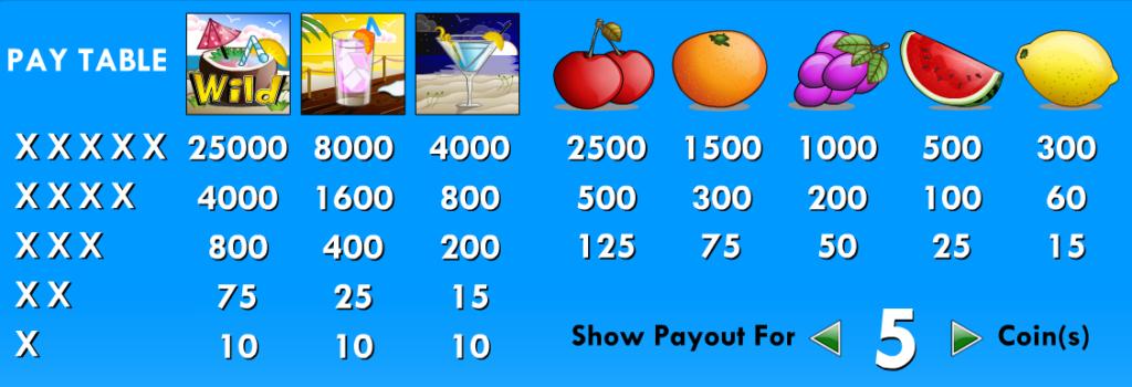 Obrázek ze hry automatu Fruit Party online zdarma