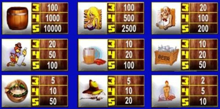 Hrací automat Lucky Drink - tabulka výher