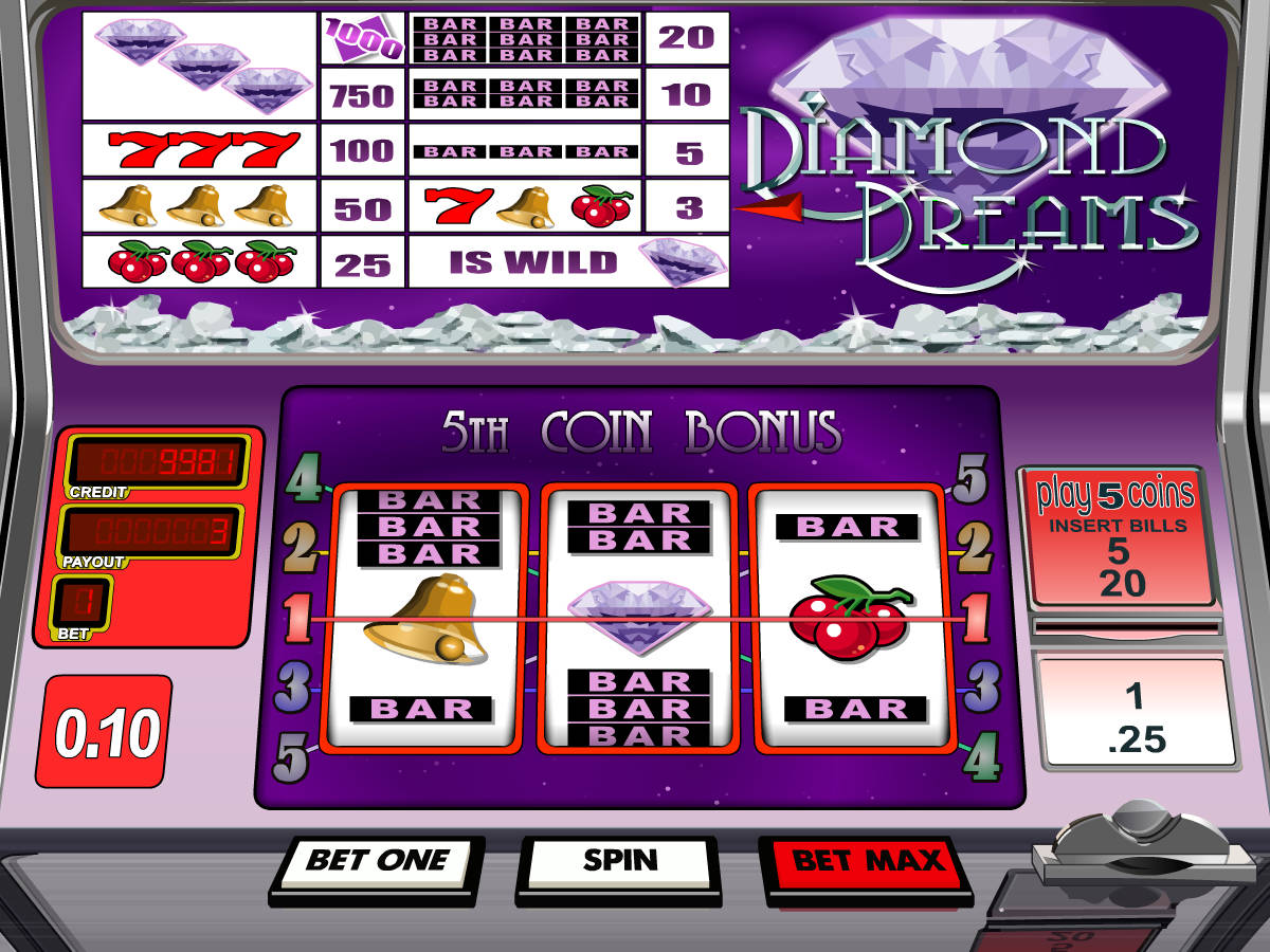Game of Thrones - 243 ways - Online Automat - Microgaming -RizkCasino