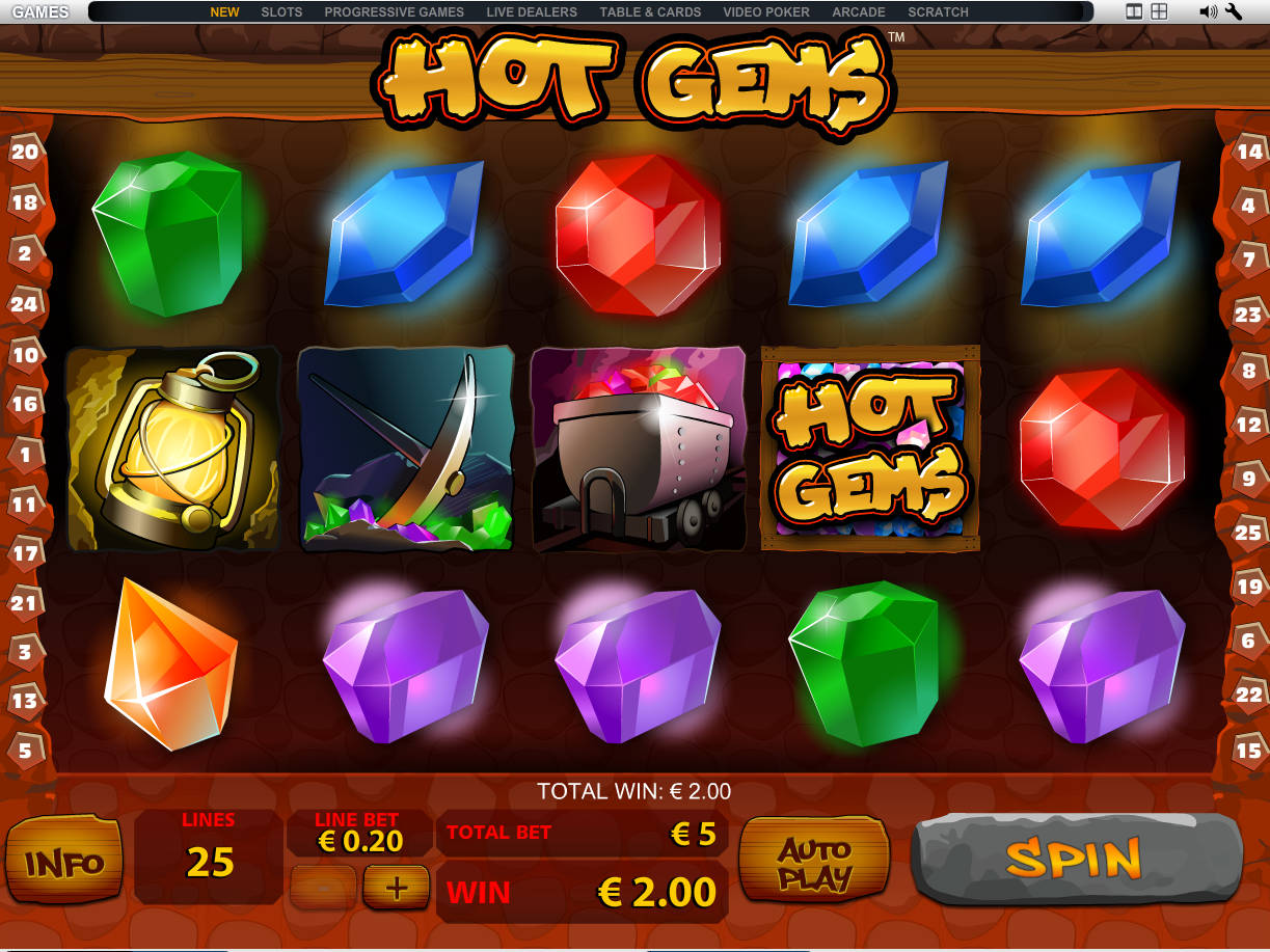 Sizzling Gems Slot Machine – Online Review & Free Demo Game