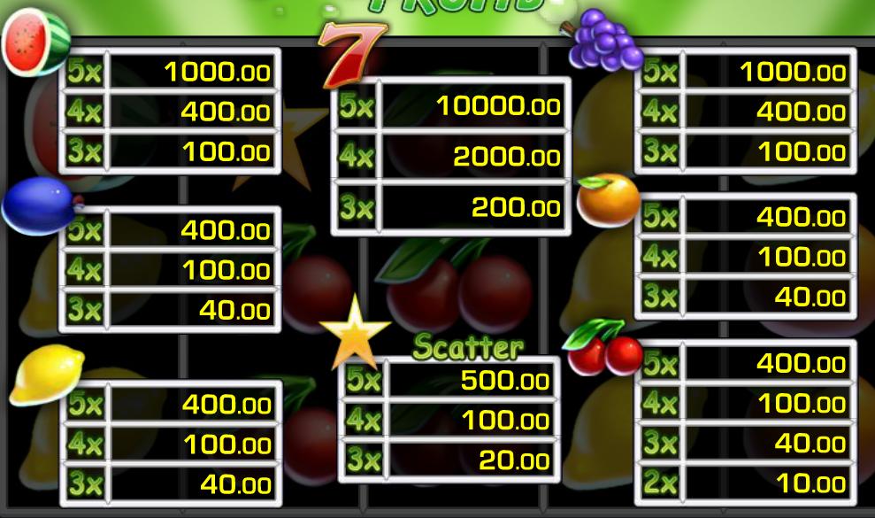 Online automat Cash Fruits Plus bez registrace