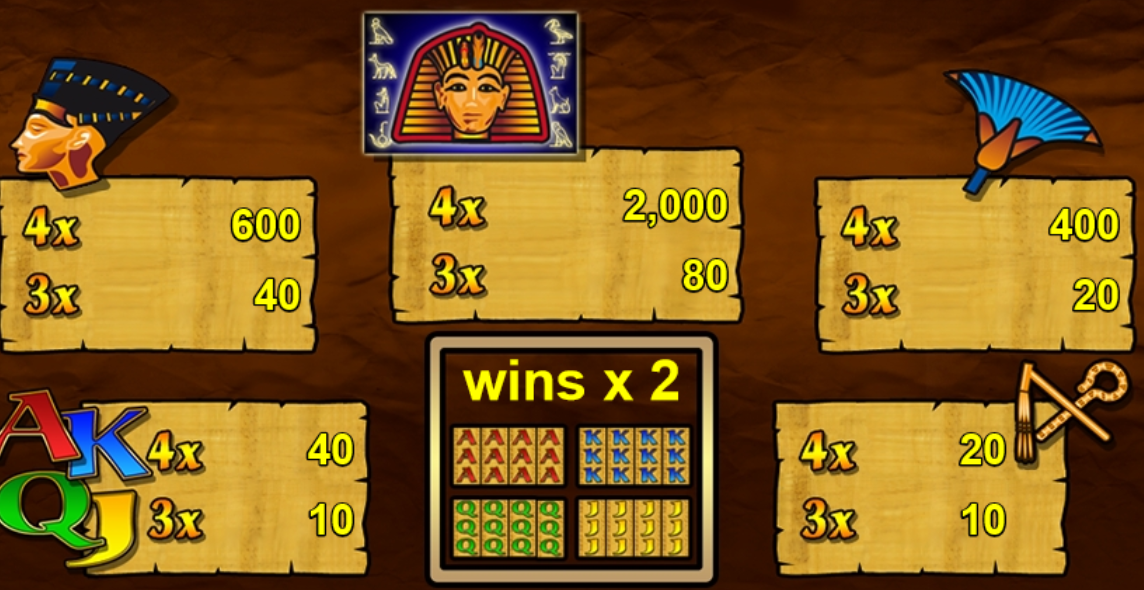 Herní online automat Fire of Egypt zdarma - tabulka výher