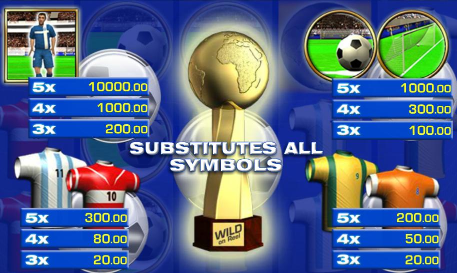 Obrázek ze hry automatu Gold Cup online