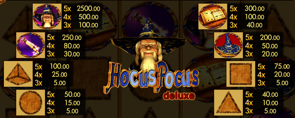 Výherní tabulka z kasino automatu Hocus Pocus Deluxe online