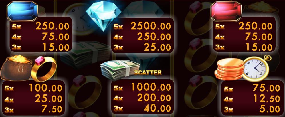 Obrázek z casino automatu Prime Liner online