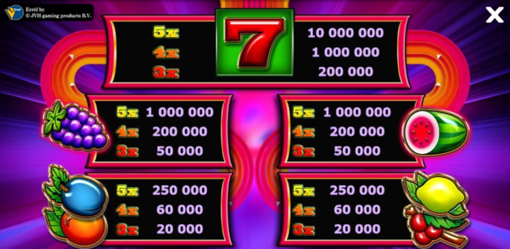Výhry z online automatu Fruitilicious online