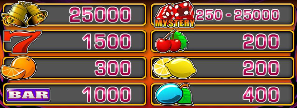 Casino 24 Stunden