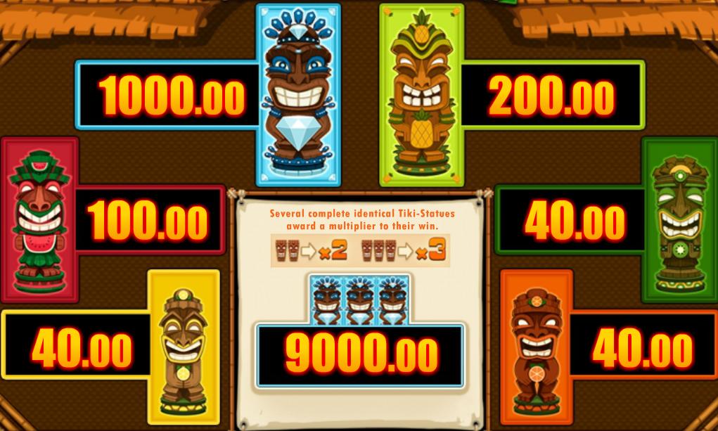 Online automat Tihi Shuffle - výherní tabulka