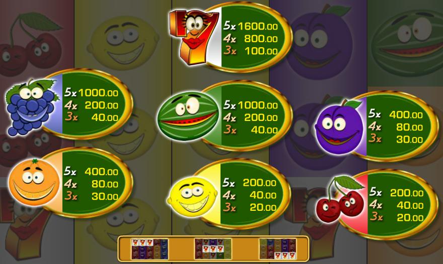 Tabulka výher online automatu Yummy Fruits