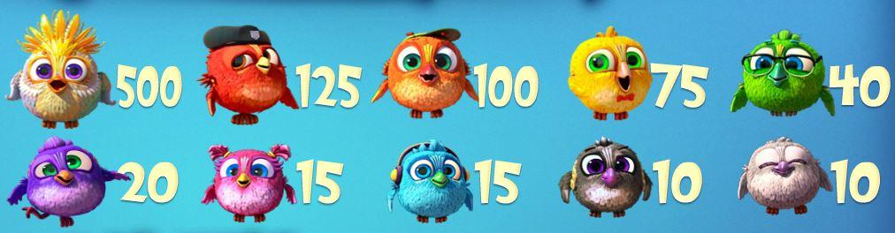 Obrázek výher z automatu Birds! online