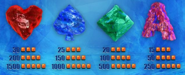Online hrací automat Wild Crystal Arrows - tabulka výher