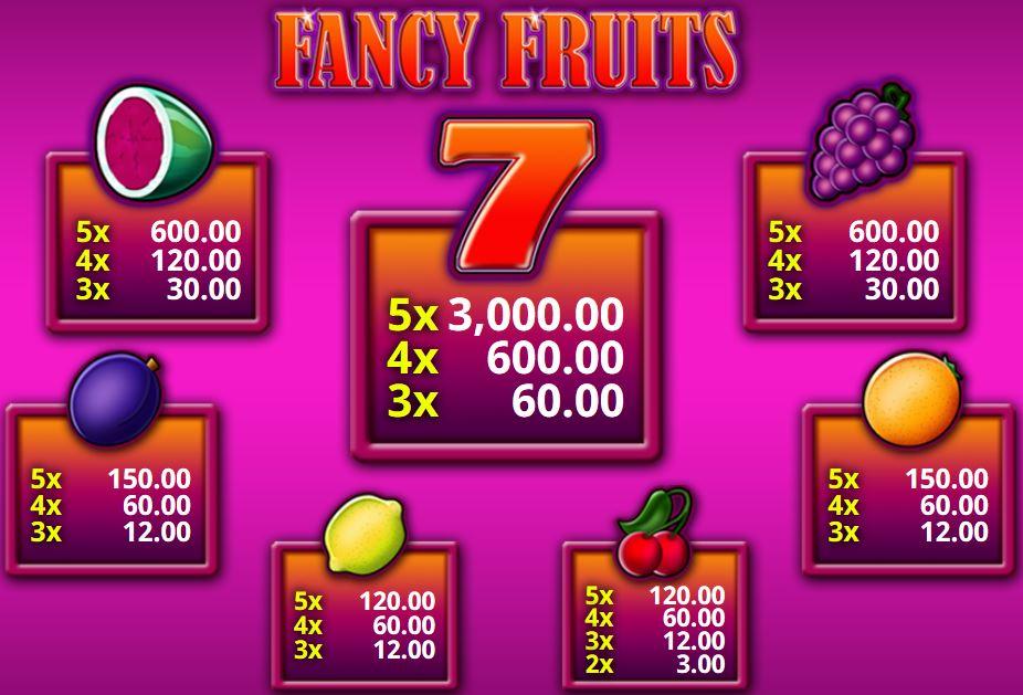 Fancy Fruits online herní automat - tabulka výher