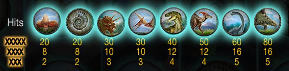 Herní tabulka k online automatu Slotsaurus
