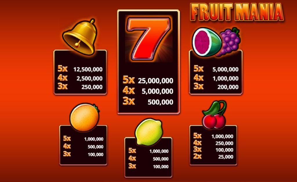 Výherní tabulka online automatu zdarma Fruit Mania