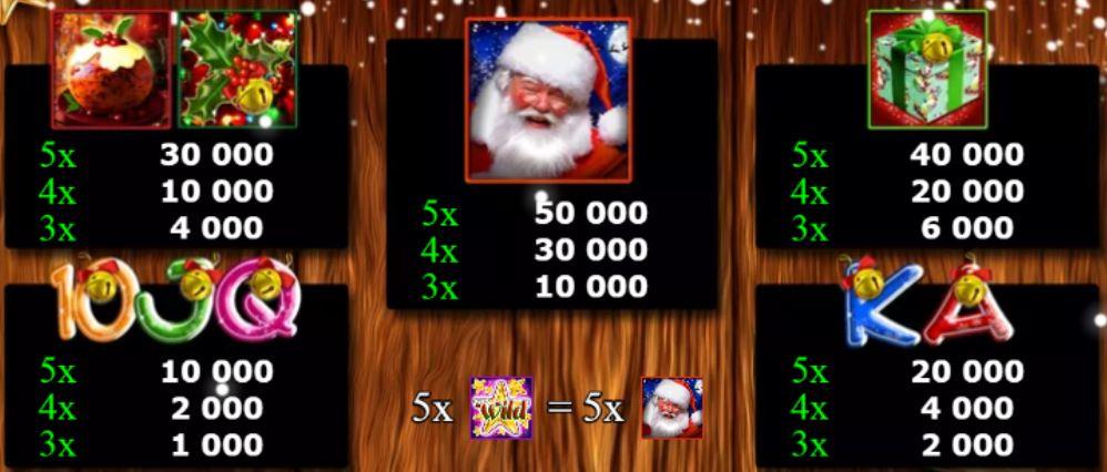Tabulka výher - kasino herní automat Jingle Jackpot