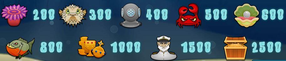 Výherní tabulka z herní online automatu Deep Blue