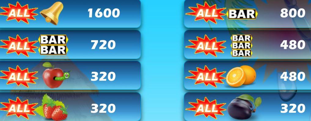 Tabulka bonusových výher z online automatu Cherry´s Land