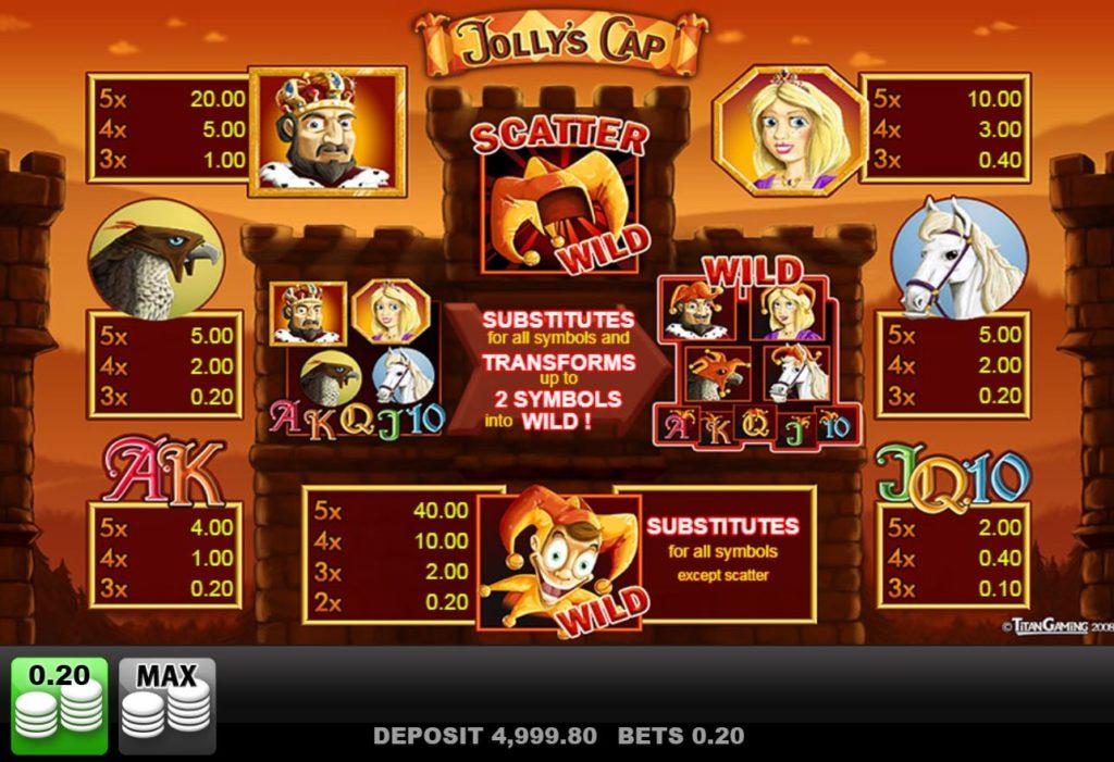 Výherní tabulka z online automatu Jolly´s Cap