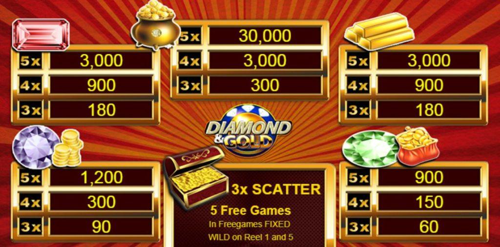 Výherní tabulka z hracího automatu Diamond and Gold