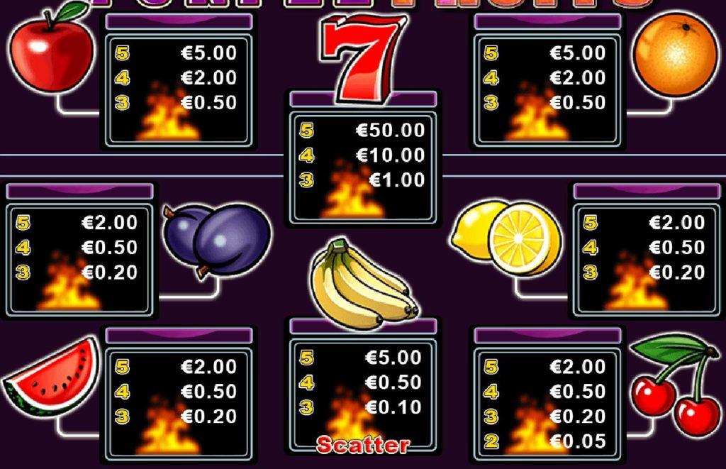 Tabulka výher z online automatu Purple Fruits
