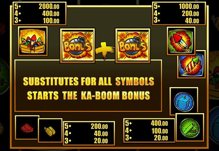 Výherní tabulka automatu Ka-Boom online