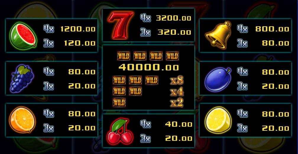Výherní tabulka herního automatu Multi Wild