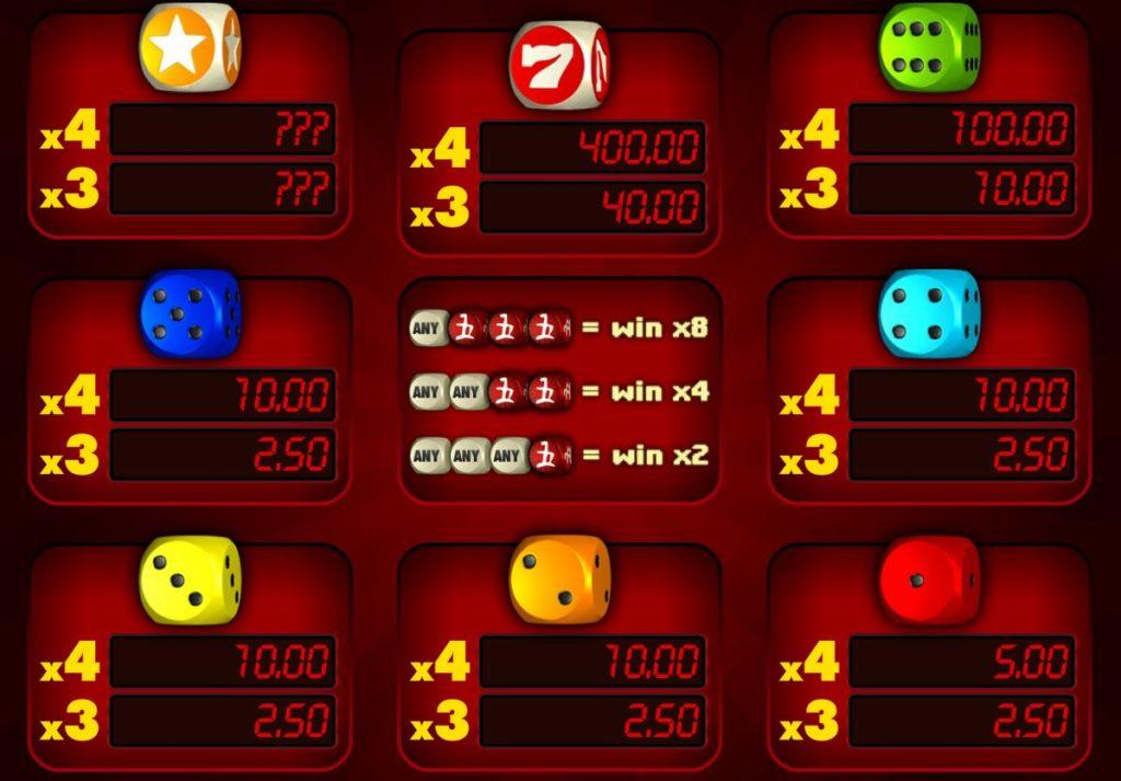 Výherní tabulka z hracího automatu Multidice 81