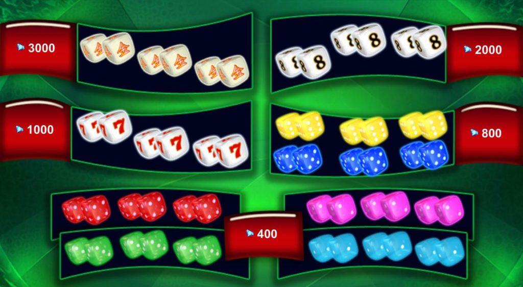 Hrací automat Neon Dice zdarma bez registrace - Tabulka výher