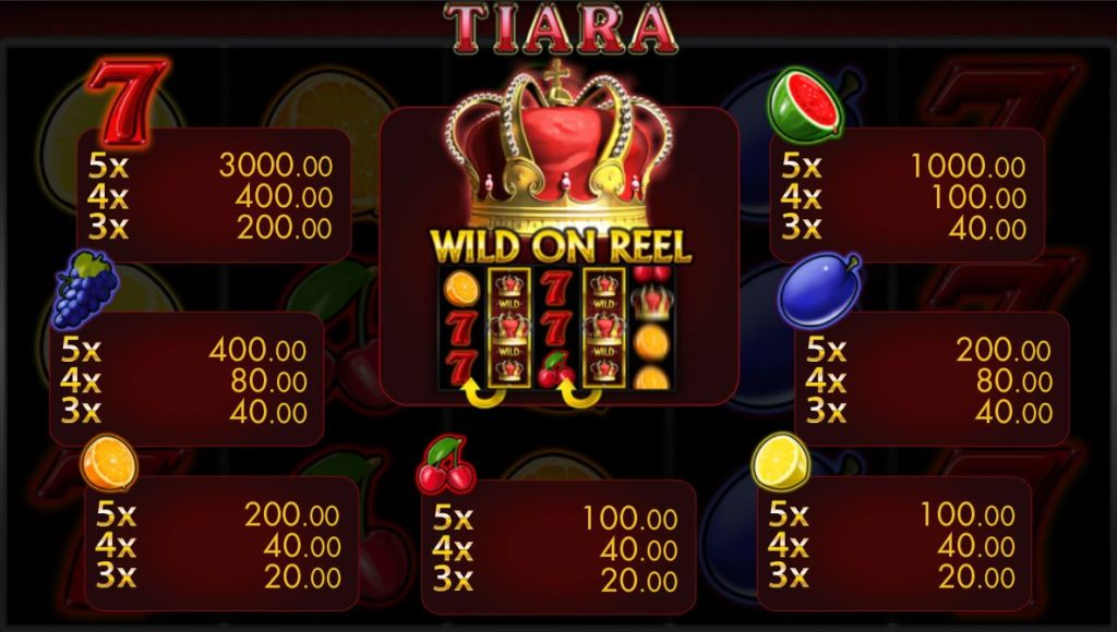 Výherní tabulka online automatu Tiara