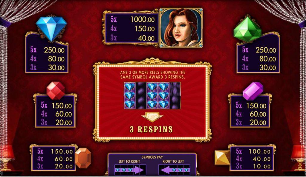Online hrací automat Velvet Lounge - tabulka výher