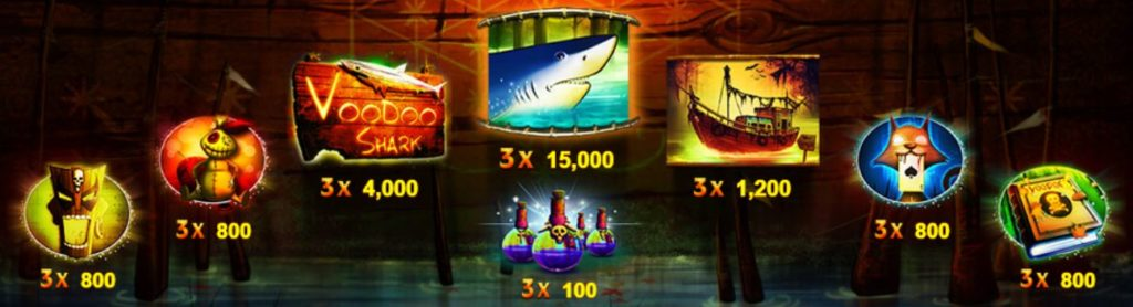 Výhry z online automatu Voodoo Shark