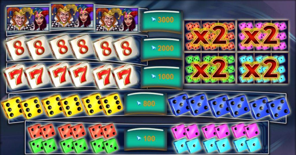 Výherní tabulka hracího automatu Supreme Dice