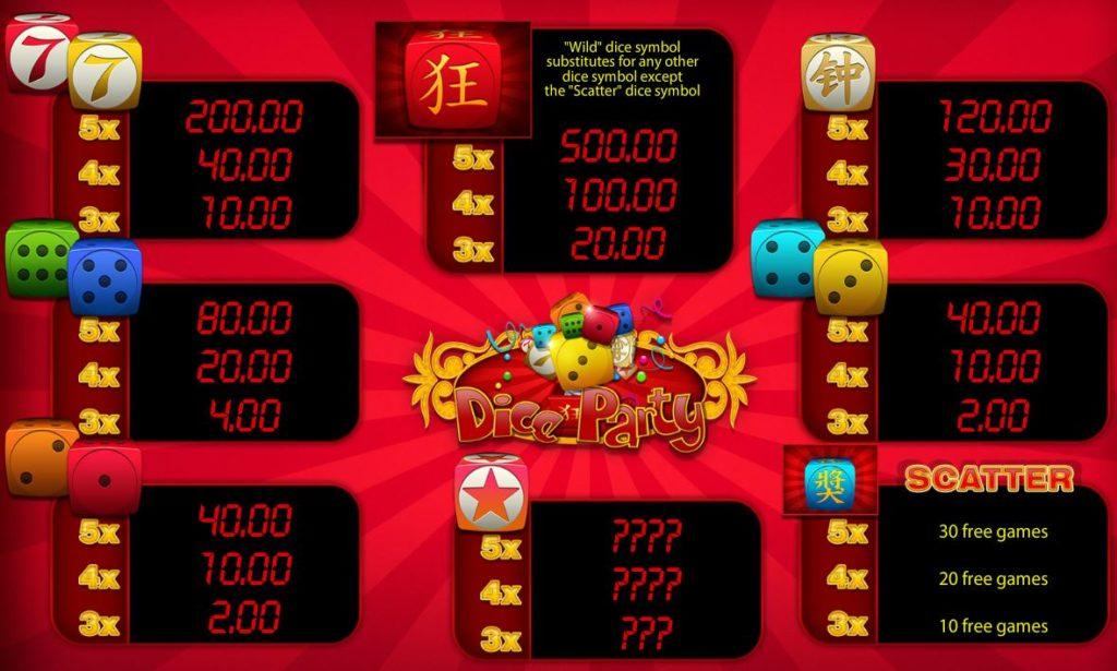 Tabulka výher z online automatu Dice Party
