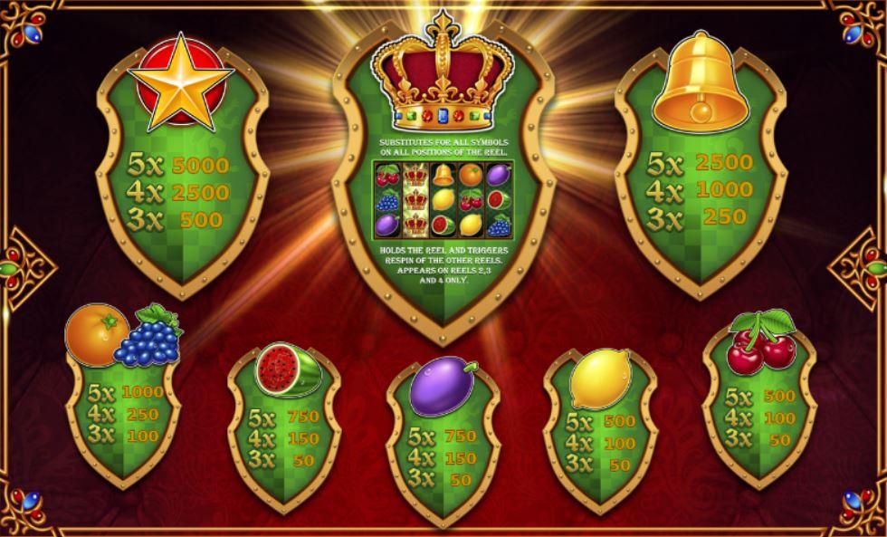 Výherní tabulka online automatu Royal Crown zdarma