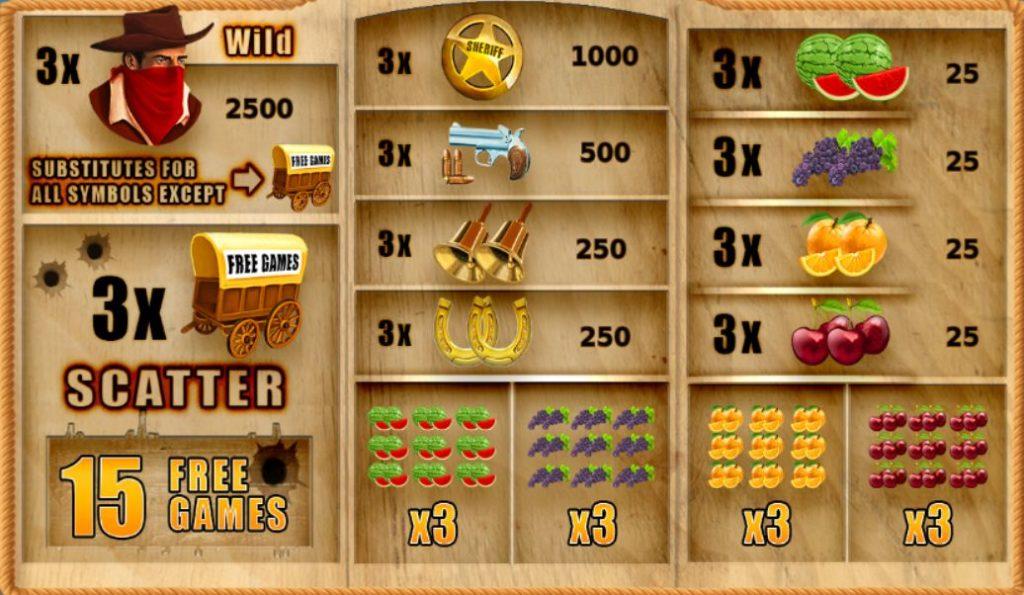Výherní tabulka z hracího automatu Wild Jack