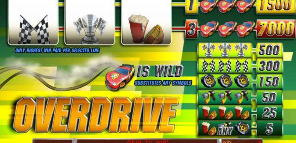 Obrázek ze hry automatu Overdrive online